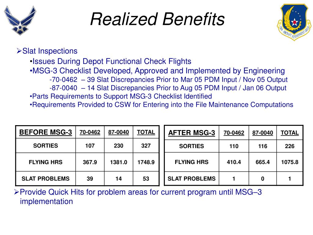 Realized Benefits