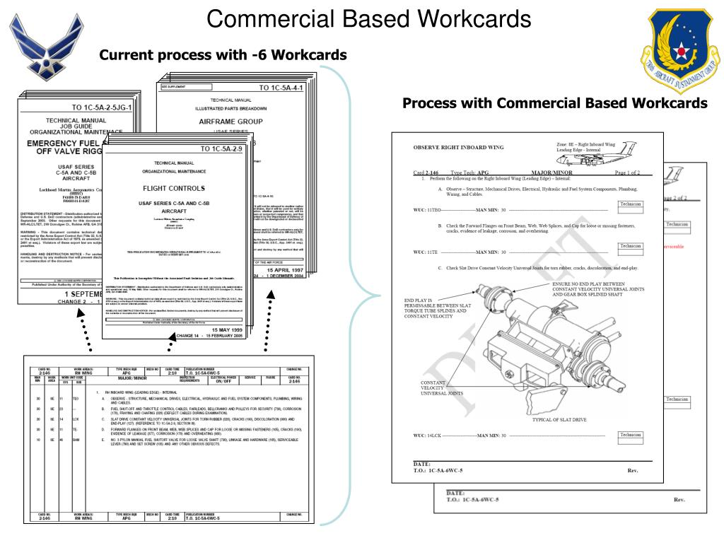 Commercial Based Workcards