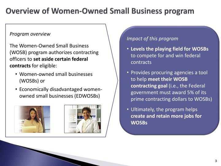 Overview of women owned small business program