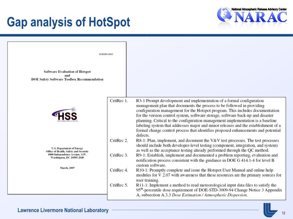 Gap analysis of HotSpot