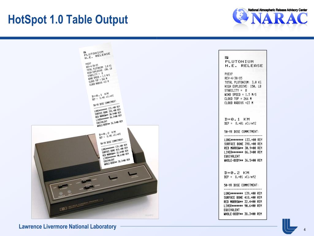 HotSpot 1.0 Table Output