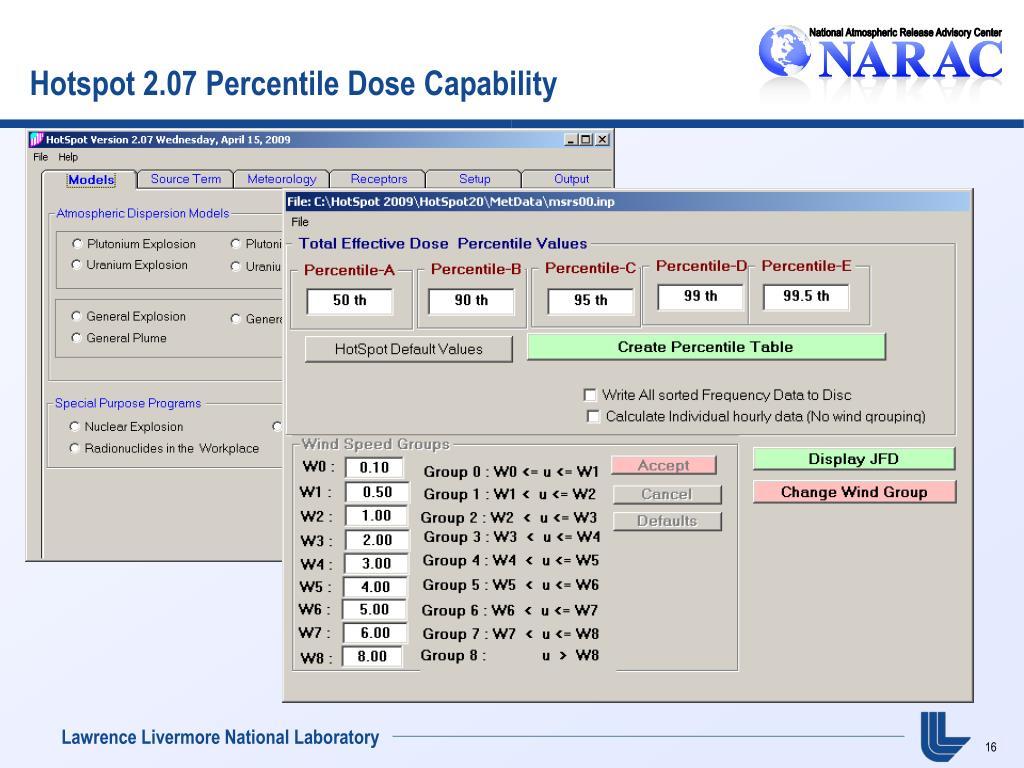 Hotspot 2.07 Percentile Dose Capability