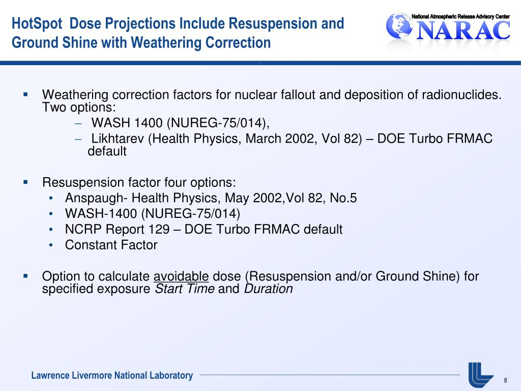 HotSpot  Dose Projections Include Resuspension and Ground Shine with Weathering Correction