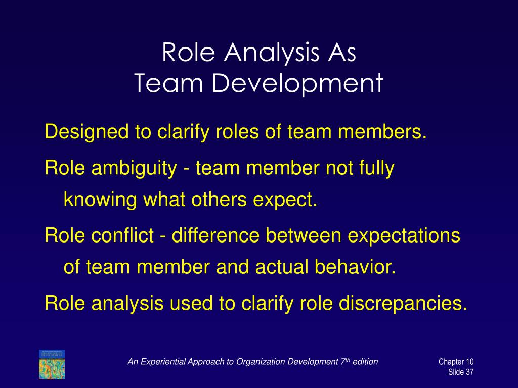 Role Analysis As