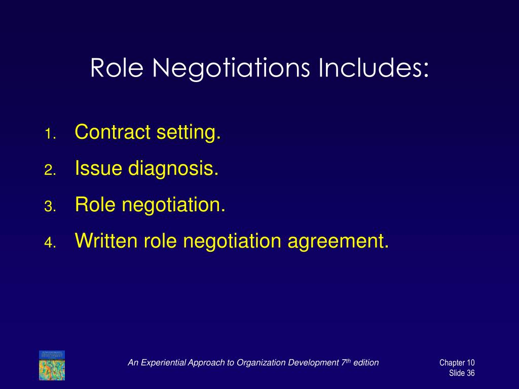 Role Negotiations Includes: