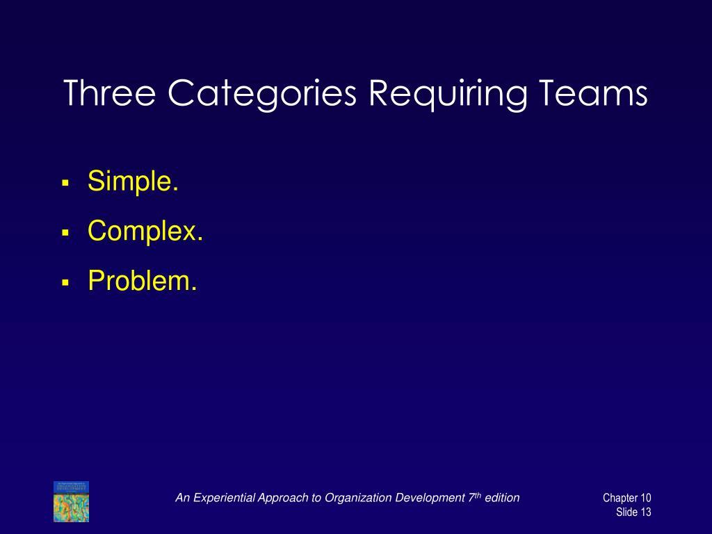 Three Categories Requiring Teams