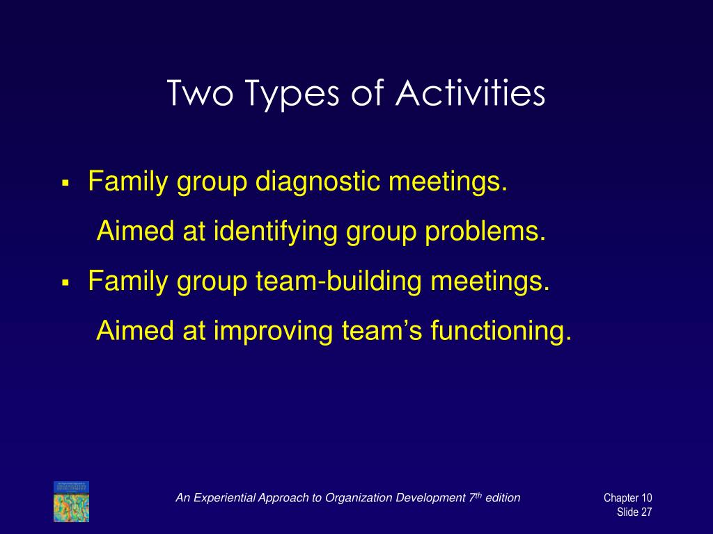 Two Types of Activities