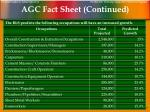 agc fact sheet continued19