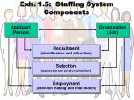exh 1 5 staffing system components