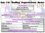 exh 1 6 staffing organizations model