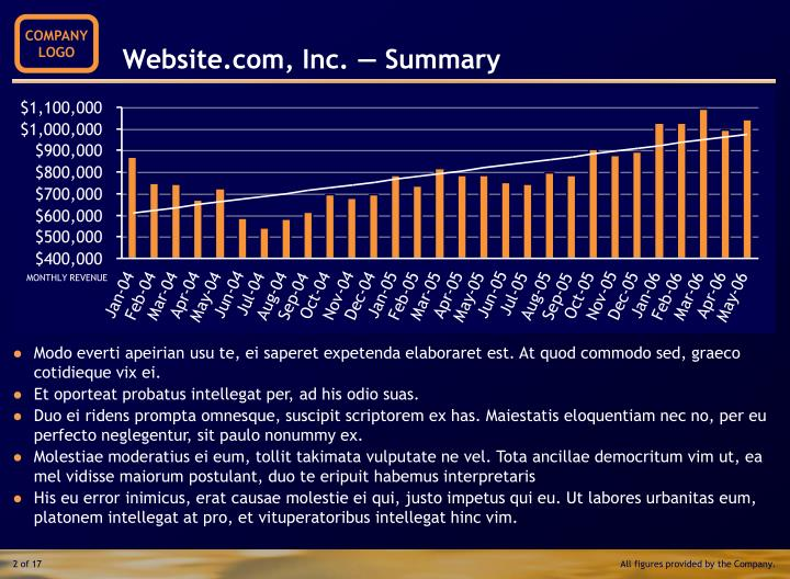 Website com inc summary