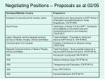 negotiating positions proposals as at 02 05