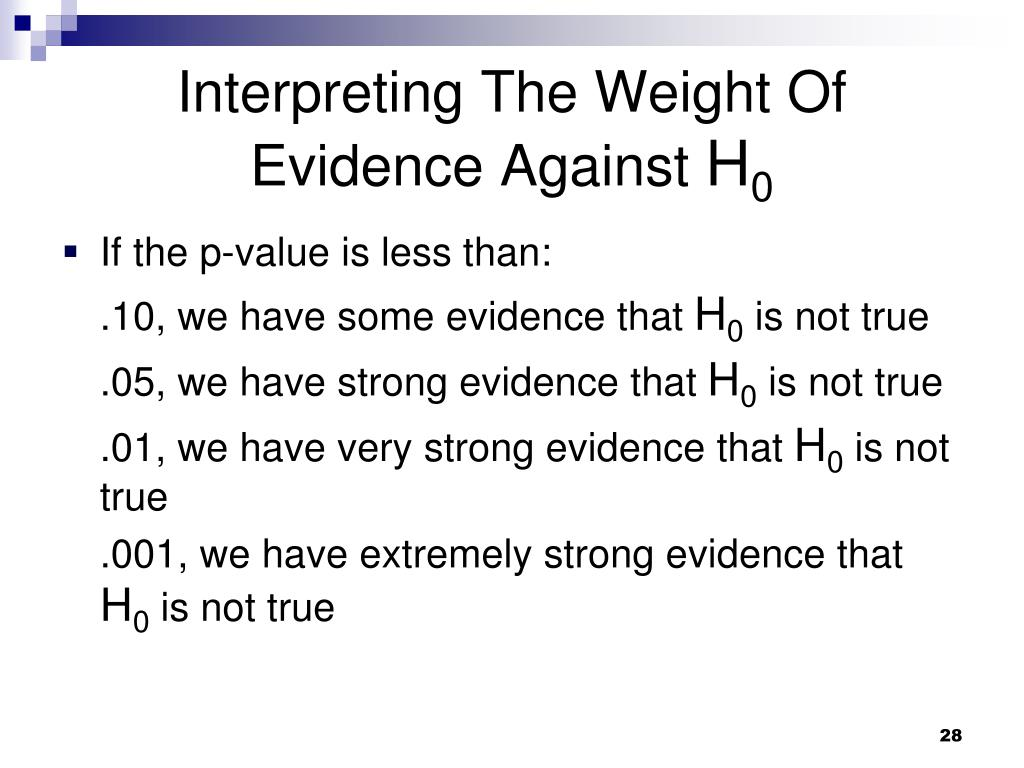 Interpreting The Weight Of Evidence Against