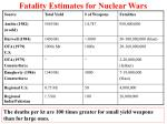 fatality estimates for nuclear wars