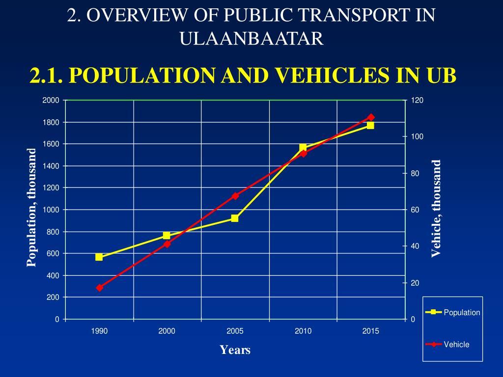 2. OVERVIEW OF PUBLIC TRANSPORT IN ULAANBAATAR