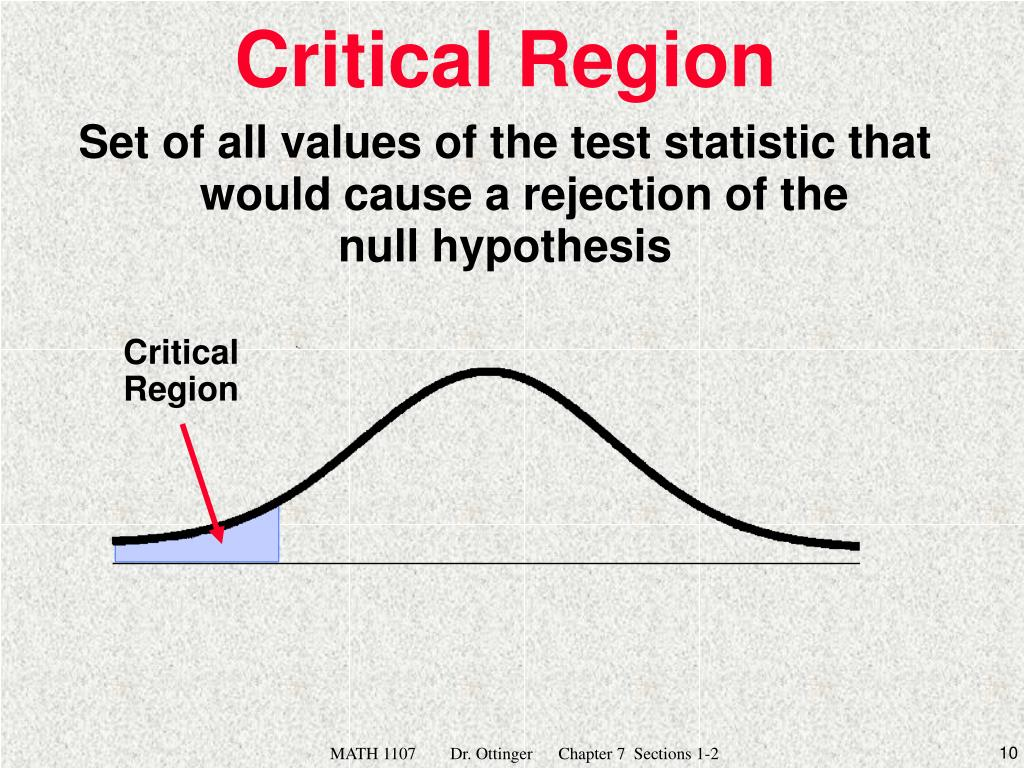 Set of all values of the test statistic that would cause a rejection of the