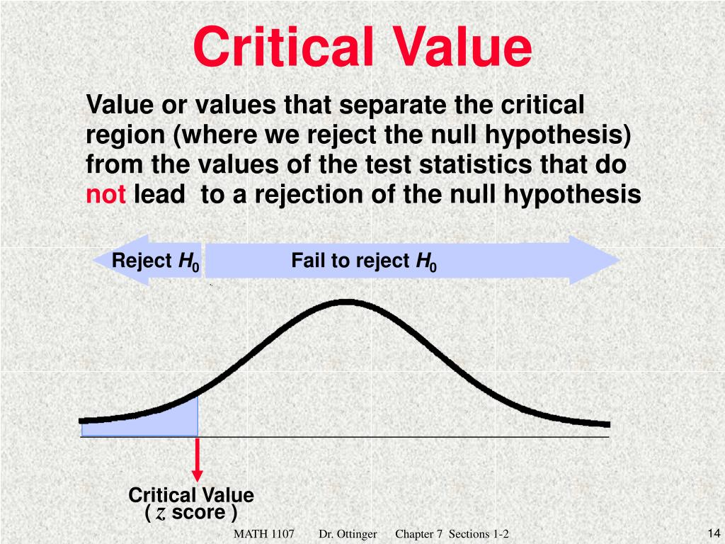 Value or values that separate the critical region (where we reject the null hypothesis) from the values of the test statistics that do