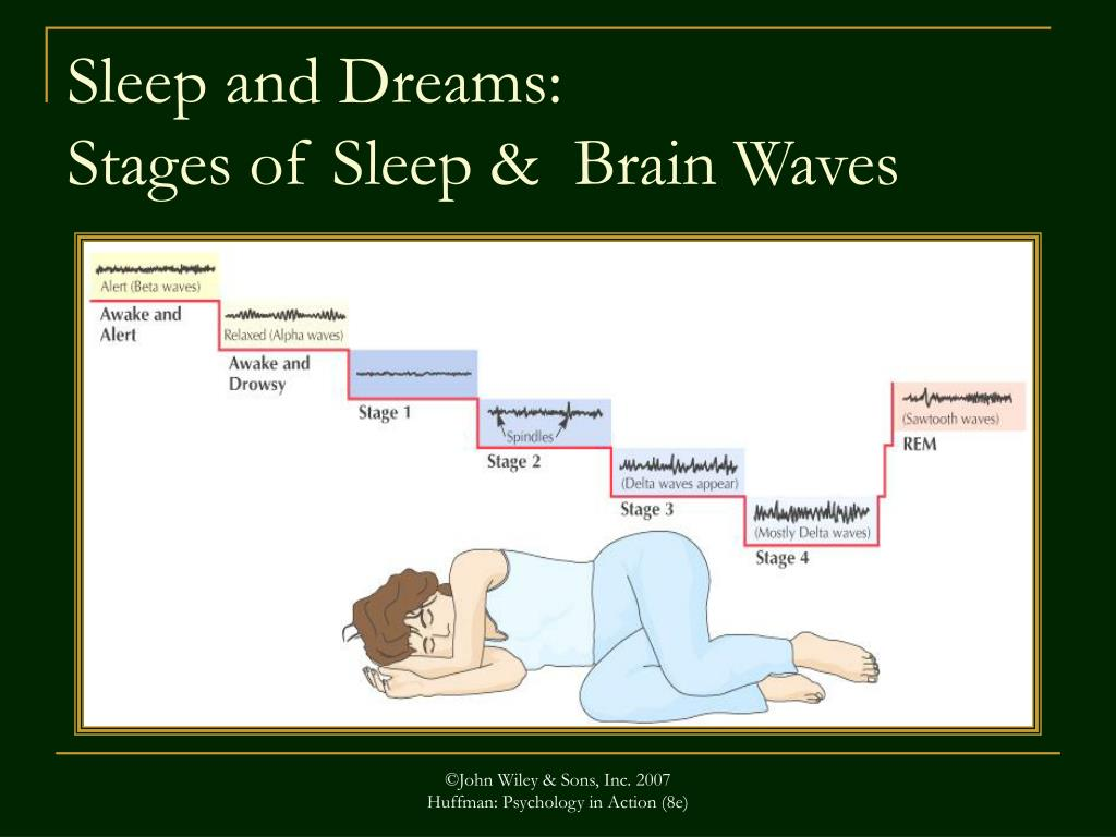 sleep paralysis research paper List of abstracts and papers prepared by the research on sleep paralysis is continuing but up to now modern sciences do sleep disorders sleep paralysis.