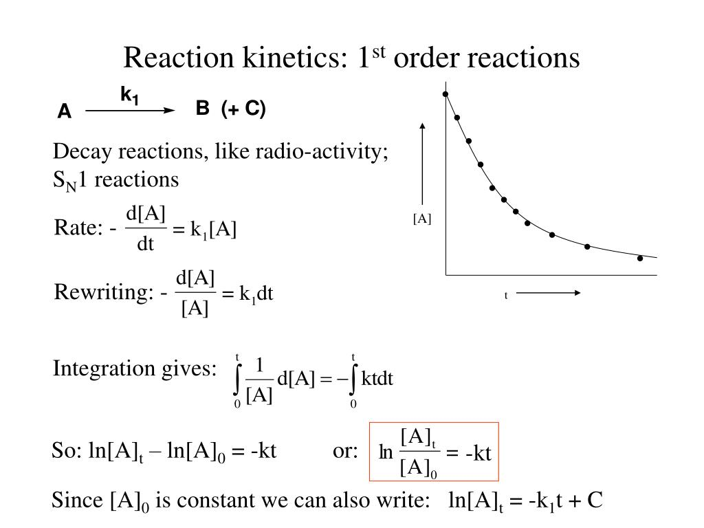 reaction rate lab Lab report: additivity of heats of reaction (hess' law) so that we could determine the amount of heat from this analysis, we will determine the rate constant, the activation energy and the rate law.