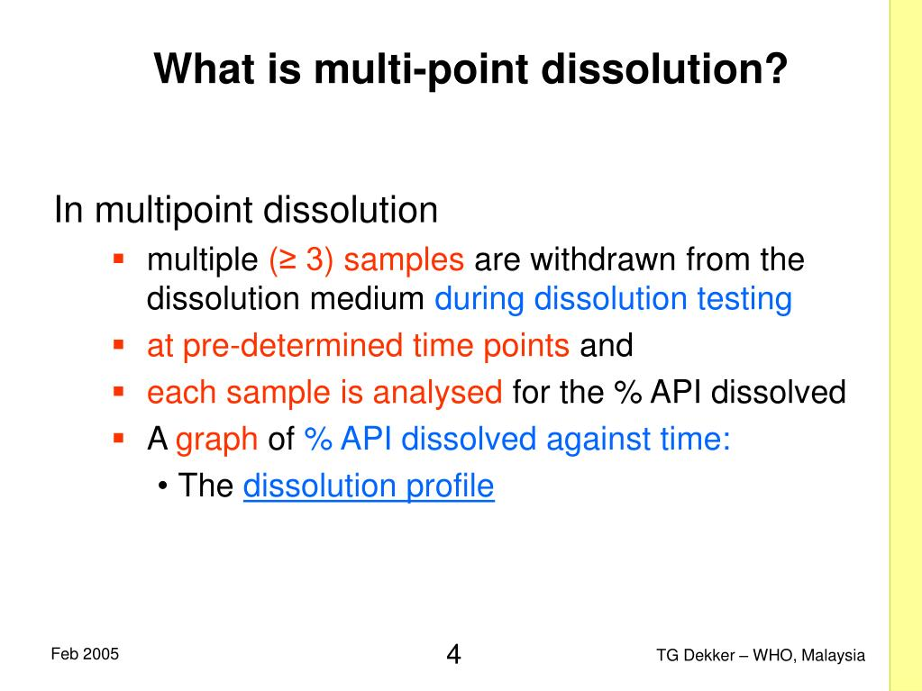 What is multi-point dissolution?