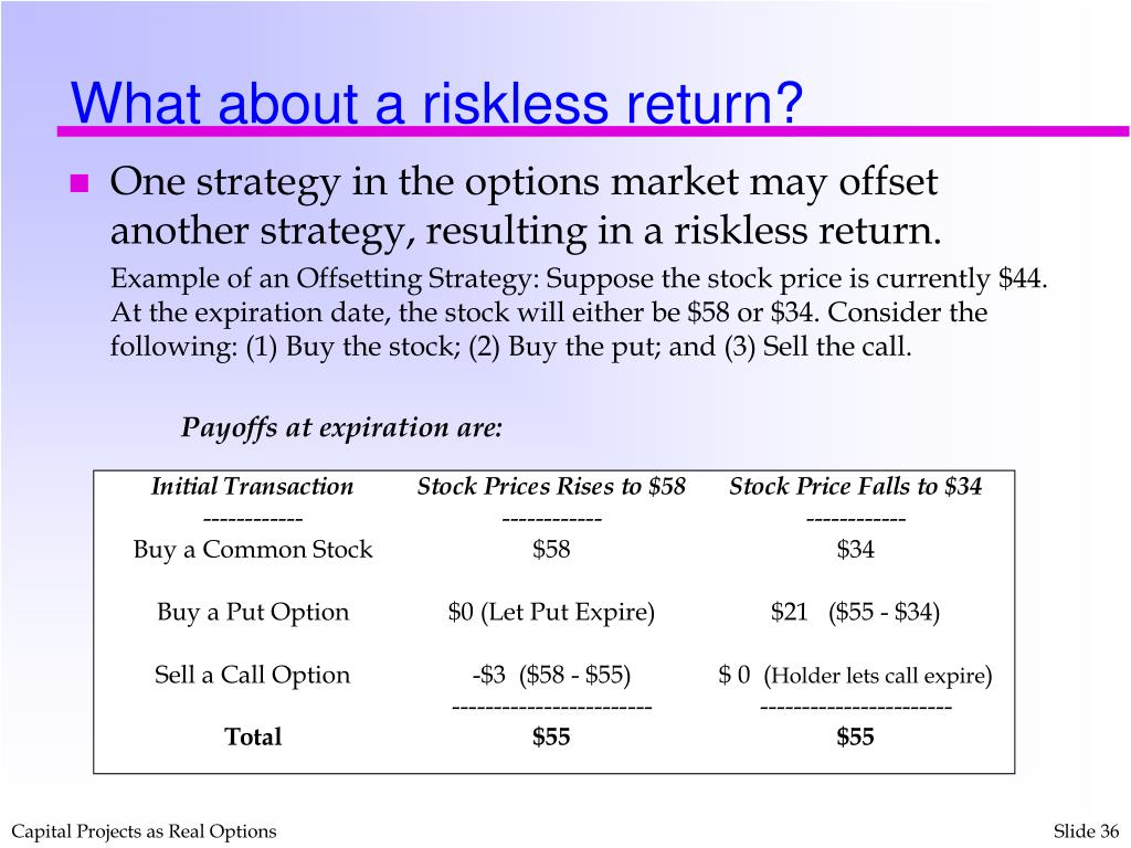 What about a riskless return?