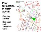 poor circulation in north austin