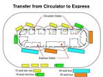 transfer from circulator to express