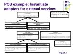 pos example instantiate adapters for external services