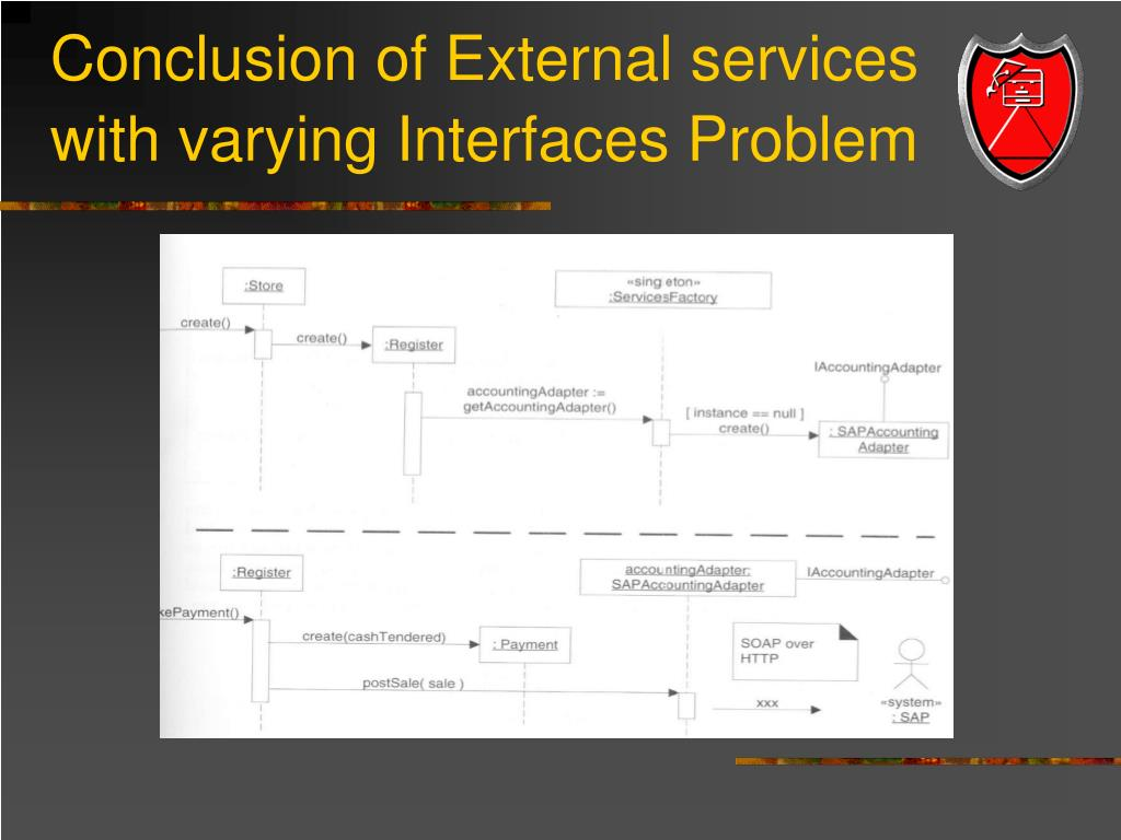 Conclusion of External services with varying Interfaces Problem