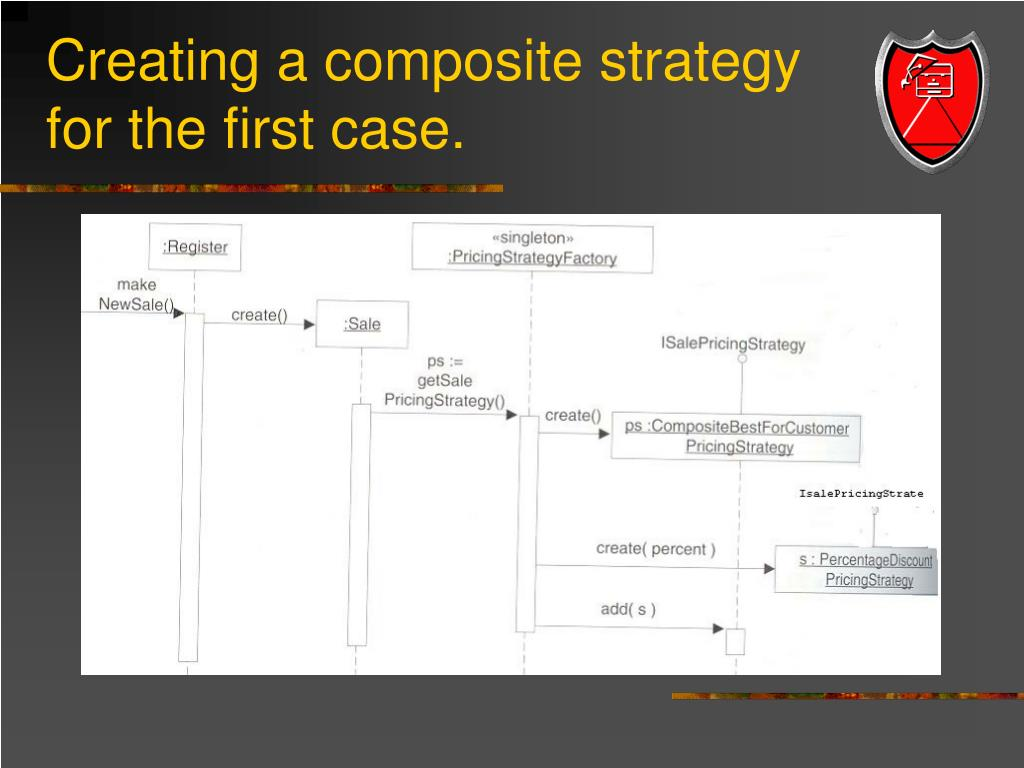 Creating a composite strategy for the first case.