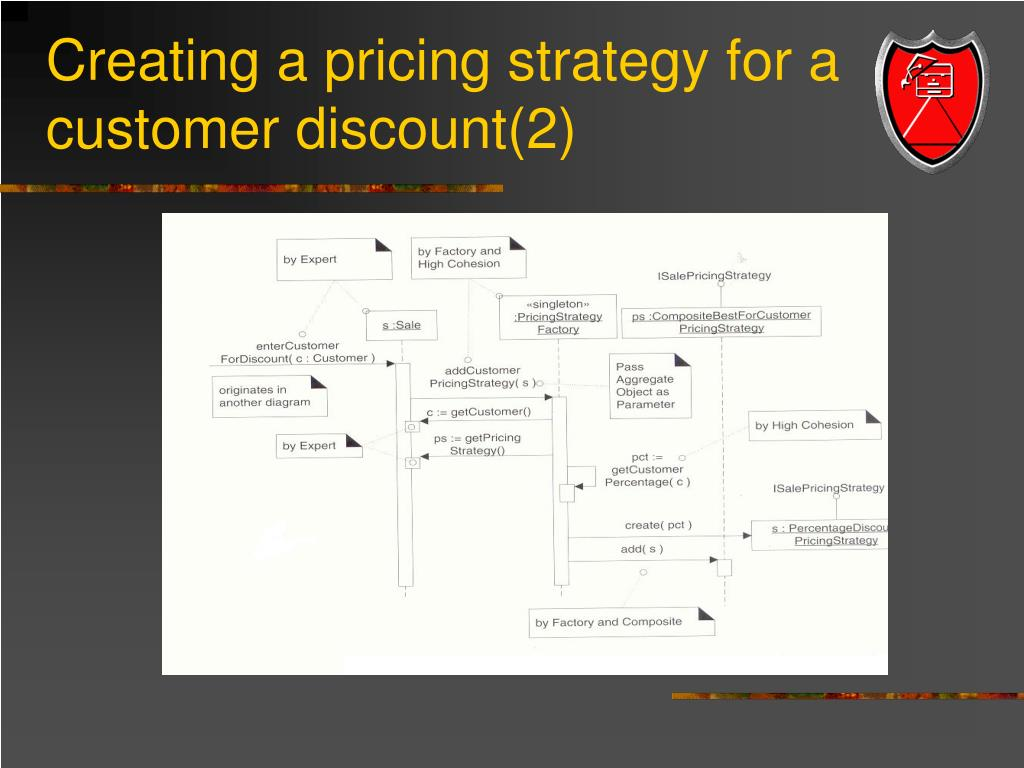 Creating a pricing strategy for a customer discount(2)