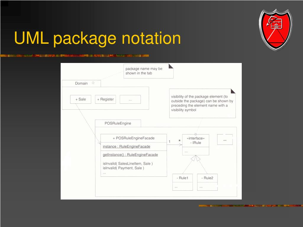 UML package notation