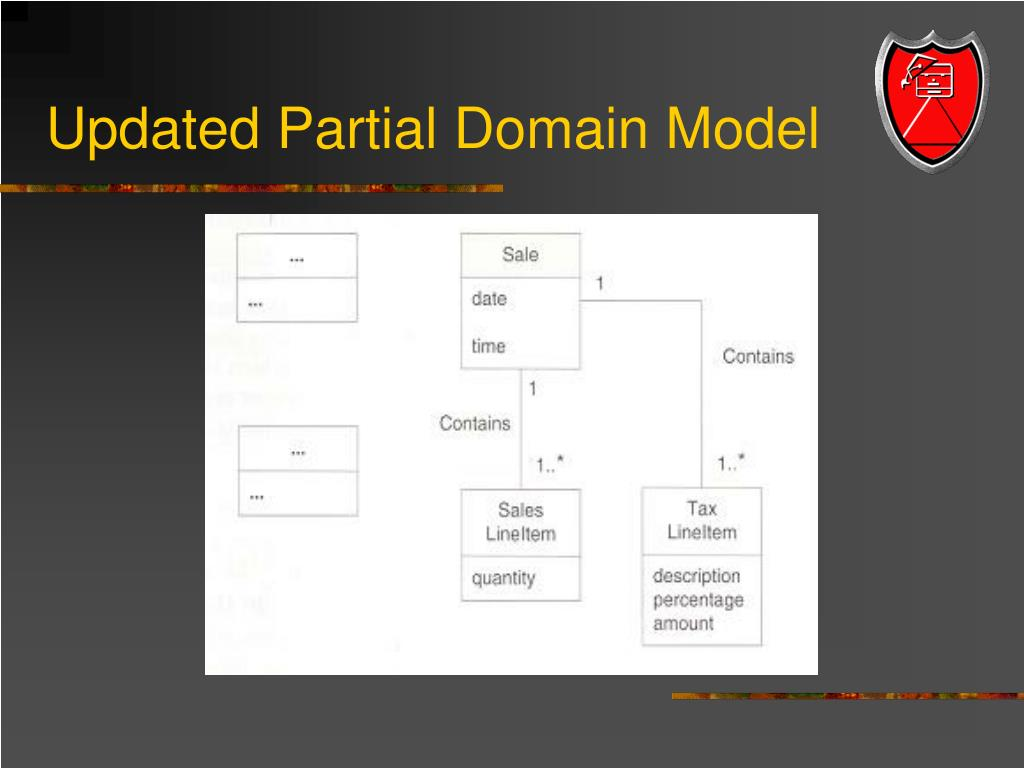 Updated Partial Domain Model