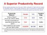 a superior productivity record