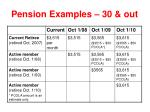 pension examples 30 out