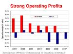 strong operating profits