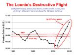 the loonie s destructive flight