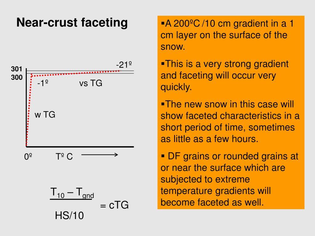 Near-crust faceting