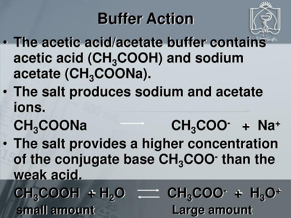 Buffer Action