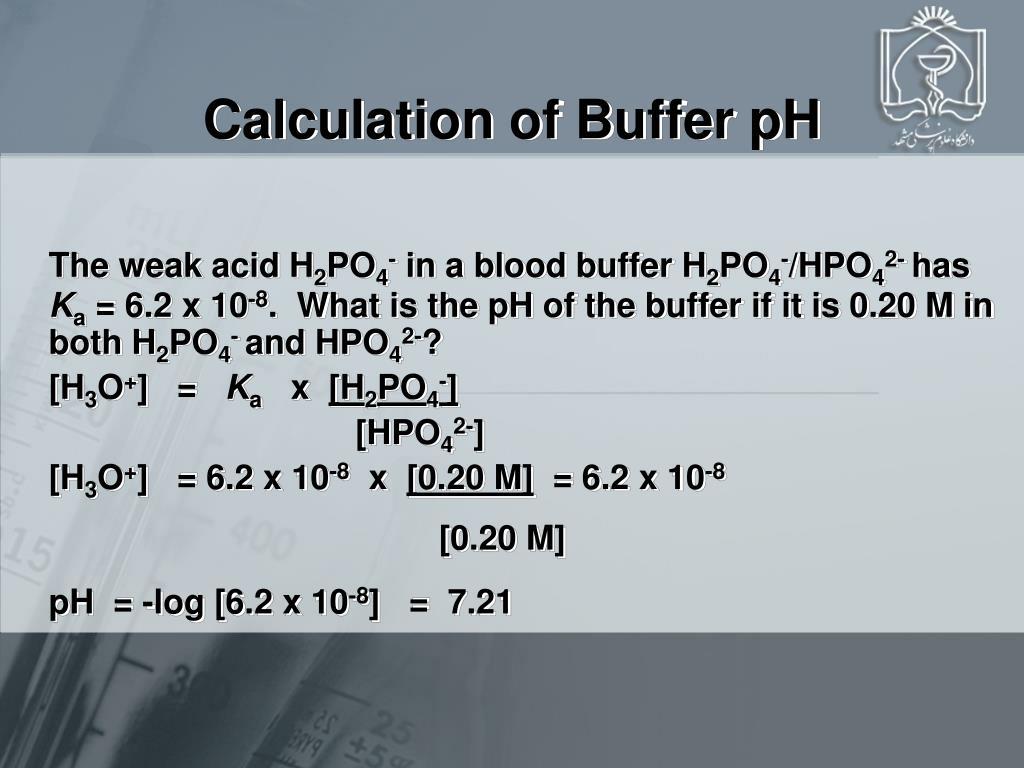 Calculation of Buffer pH
