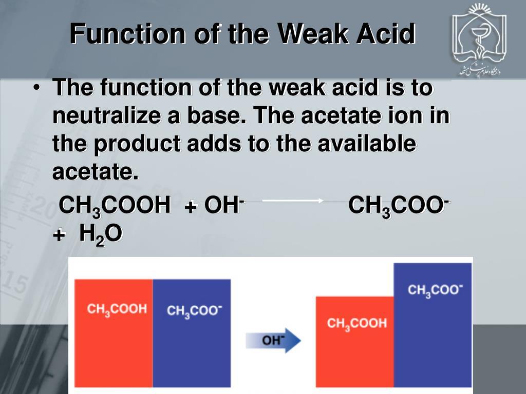 Function of the Weak Acid