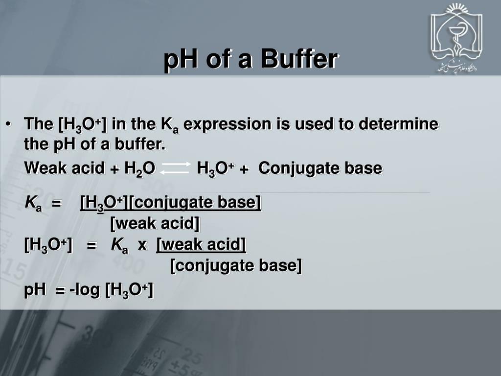 pH of a Buffer