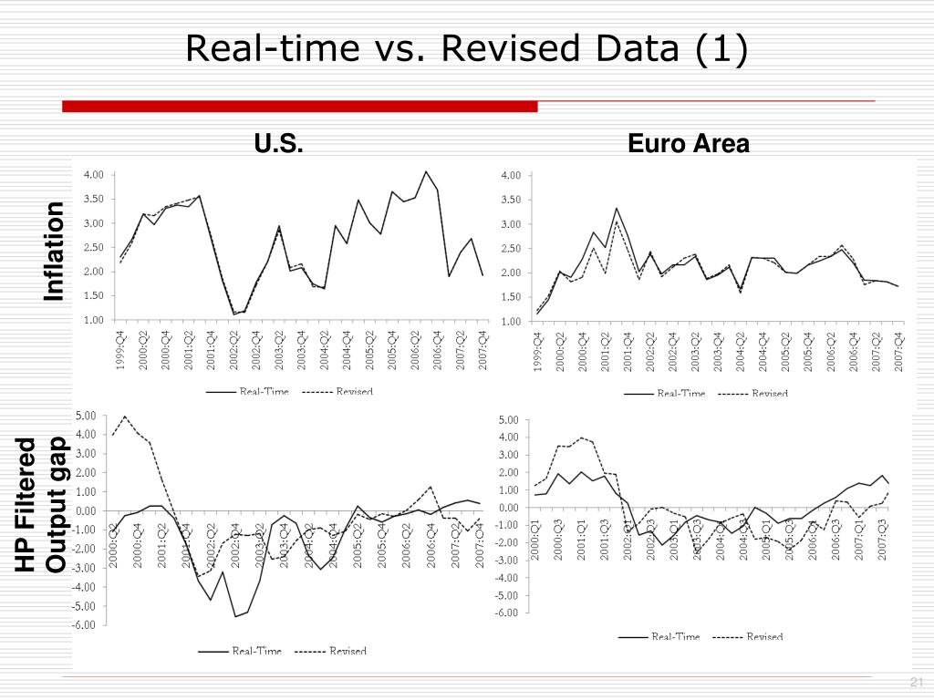 Real-time vs. Revised Data (1)