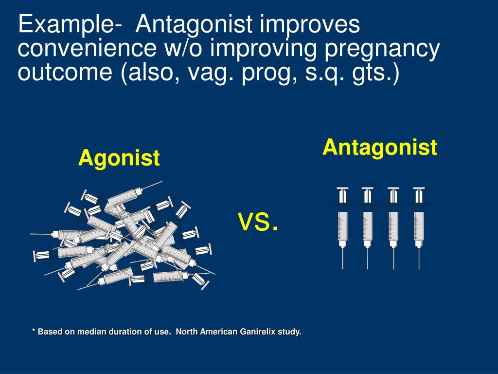 Example-  Antagonist improves convenience w/o improving pregnancy outcome (also, vag. prog, s.q. gts.)