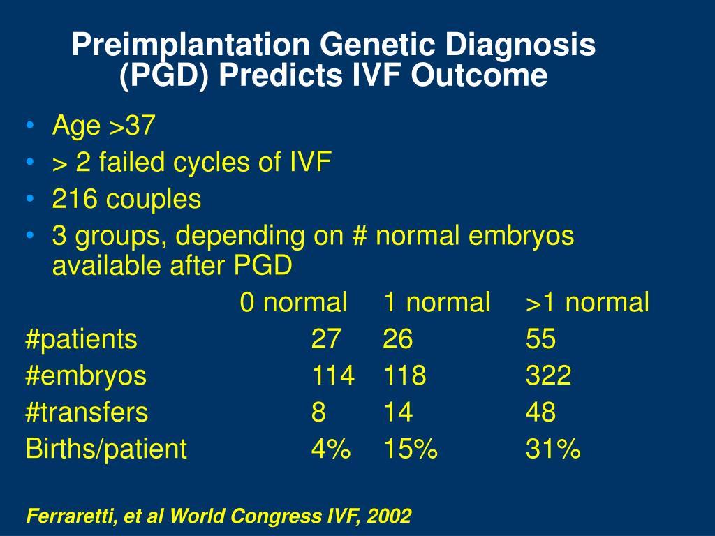Preimplantation Genetic Diagnosis (PGD) Predicts IVF Outcome