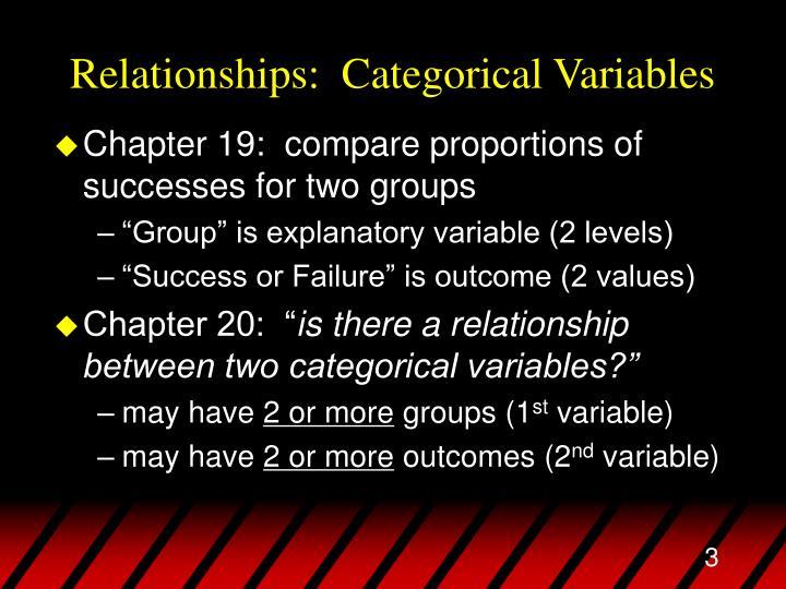 Relationships categorical variables