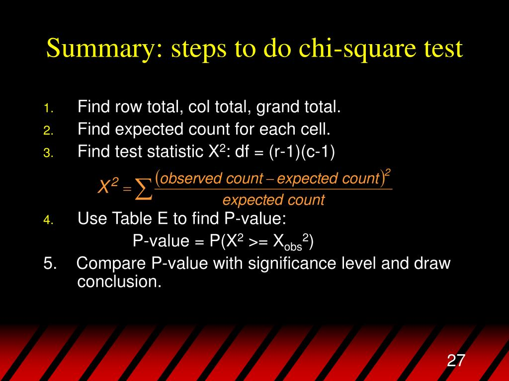 Summary: steps to do chi-square test