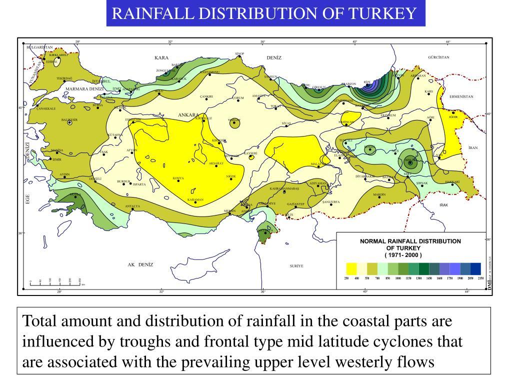 RAINFALL DISTRIBUTION OF TURKEY