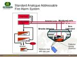 standard analogue addressable fire alarm system