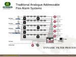 traditional analogue addressable fire alarm systems